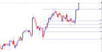 fractal + fibo in Trading Systems_index