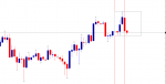 zone 5 base breakout system in Trading Systems_index