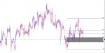 23.2% fibonacci retracement area in Trading Systems_index