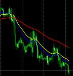EMA strategy 17,25,80 Strategi in Trading Systems_index