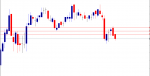 trading with open line M30 in Trading Systems_index
