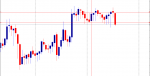H3 after day strategy in Trading Systems_index