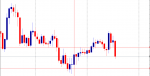 mapping H6 previous day strategy in Trading Systems_index