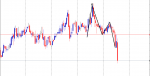 M pattern strategy in Trading Systems_index