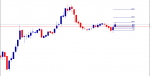 using the open H1 timeframe line in Trading Systems_index