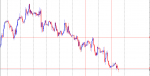 2 day previous strategy in Trading Systems_index