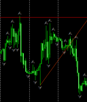 fractal 3 dimensions in Trading Systems_index