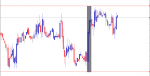 base mother 3 candle strategy in Trading Systems_index