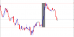 breakout 7 candle same color in Trading Systems_index