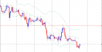 bollinger band 33 breakout with fractal in Trading Systems_index