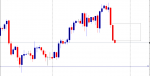 marubozu base system in Trading Systems_index