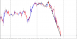 zona daily fractal wave in Trading Systems_index