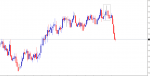 evening star pattern strategy in Trading Systems_index