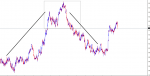rally base drop strategy in Trading Systems_index