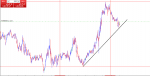 CADSGD SIGNAL in Trading Signals_index