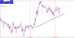 CHFDKK SIGNAL in Trading Signals_index