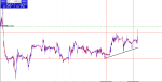 CHFHUF SIGNAL in Trading Signals_index