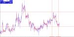 CHFNOK SIGNAL in Trading Signals_index