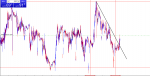 CHFPLN SIGNAL in Trading Signals_index