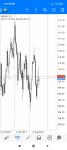 Merdeka in Trading Journal_index