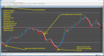 Top NRP Arrow indicator in Indicator Modifications_index