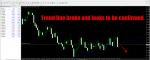 Admin Trading Journal Oanda in Trading Journal_index
