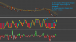 want this indi MTF, colour change on slope and interpolated in Indicator Modifications_index