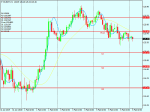 EURJPY Trend Lines in Technical_index