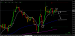 GBPUSD Trend Lines in Technical_index