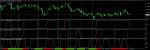 Ultimate Trend Reversal Indicator in MT4 / MT5 Indicators_index