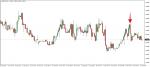 Trendcatcher indicator in MT4 / MT5 Indicators_index