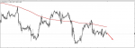 zanurreload Trading Journal in Trading Journal_index