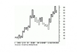 know Kagi Chart in Forex Education_index