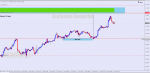 USDCHF in Technical_index