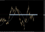 EURAUD in Technical_index