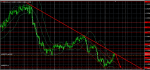 USDCAD in Technical_index