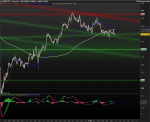 GBPJPY Daily Support and Resistence in Technical_index
