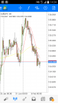 EURJPY  in Technical_index