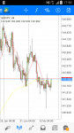 Setiafx's trading jurnal in Trading Journal_index