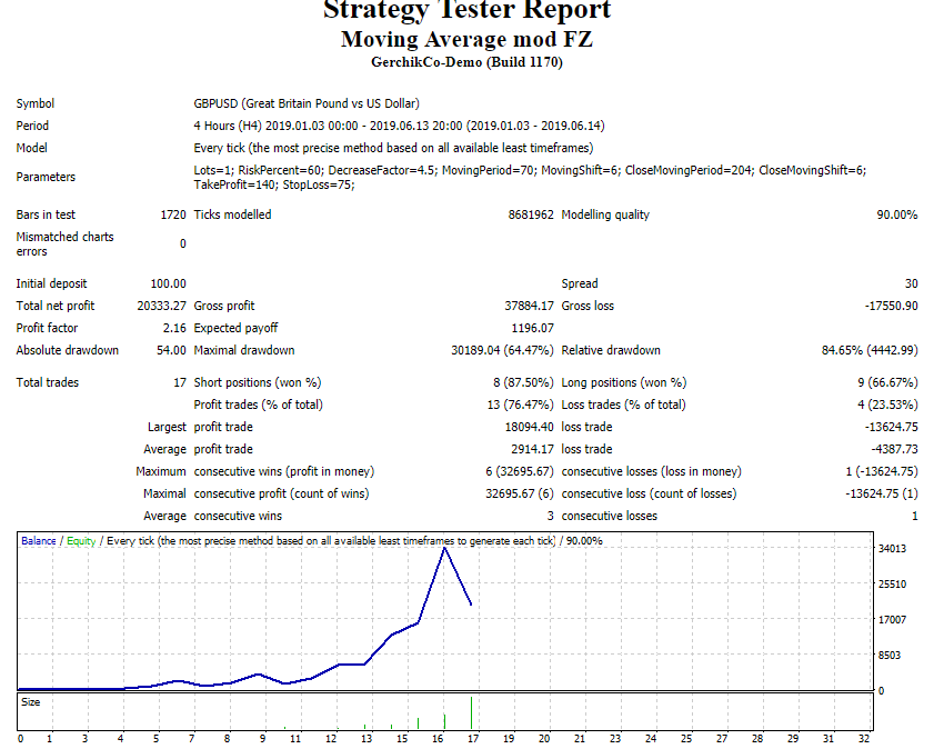 $1,000,000 challenge in General Forex Discussion_index