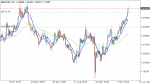 fragile trading journal  in Trading Journal_index