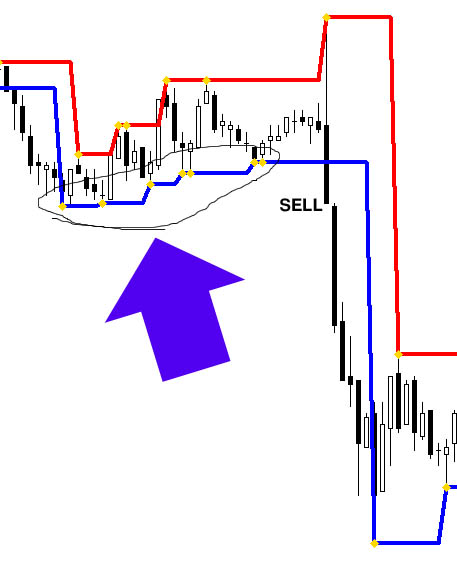 Fractal Levels in Trading Systems_proxy